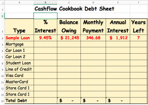 utensils cashflow cookbook